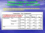 tableau crois de la variable consommation selon le sexe