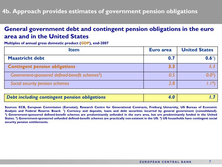 4b. Approach provides estimates of government pension obligations