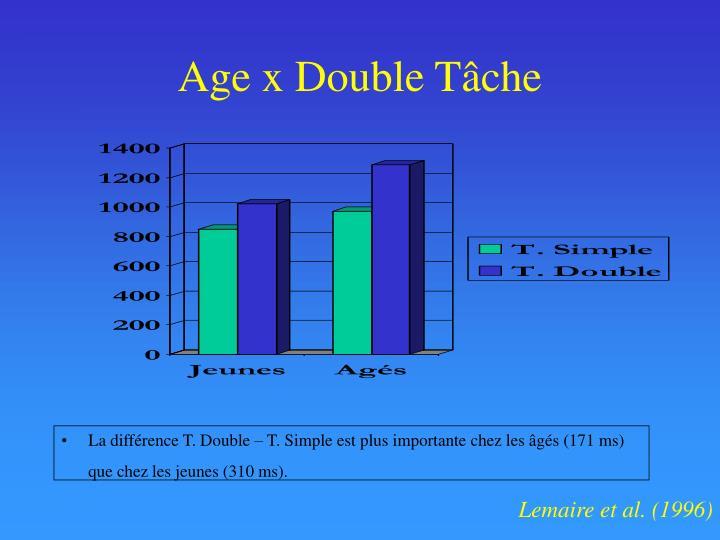 Age x Double Tâche