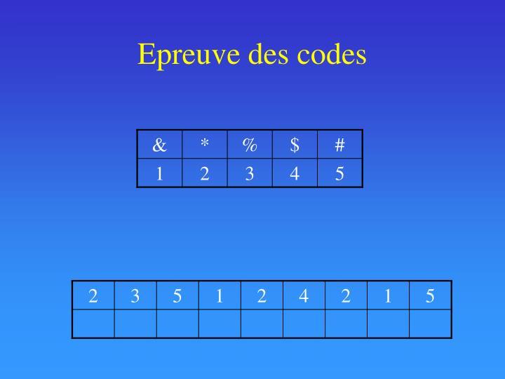 Epreuve des codes