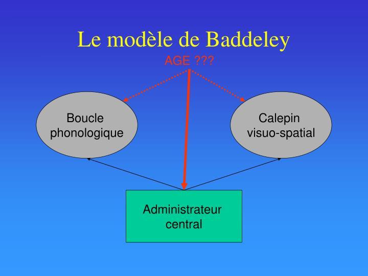 Le modèle de Baddeley