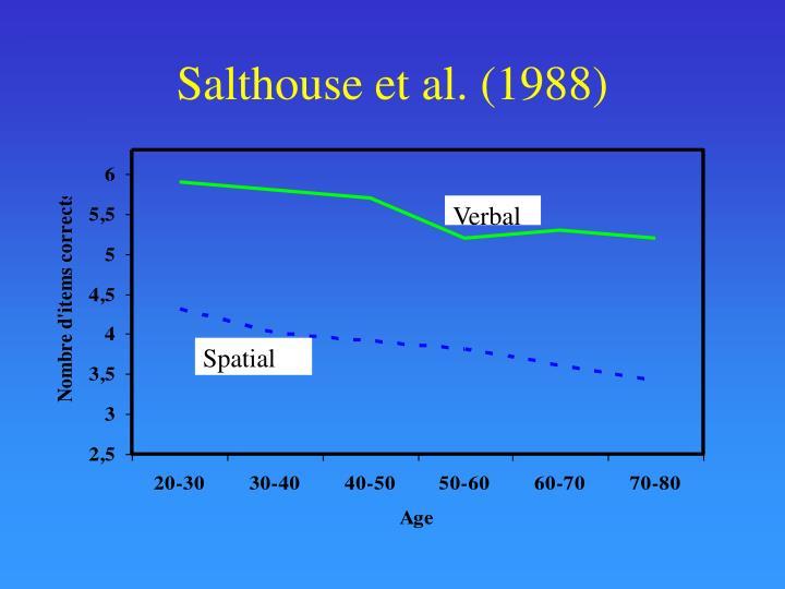Salthouse et al. (1988)