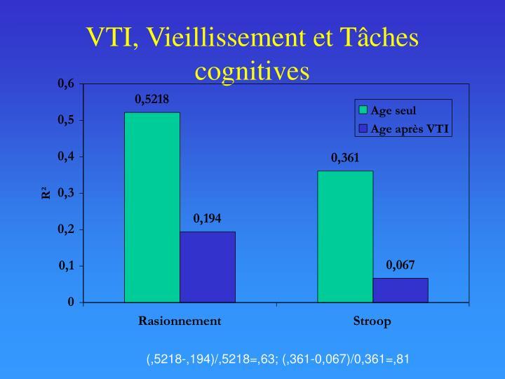 VTI, Vieillissement et Tâches cognitives
