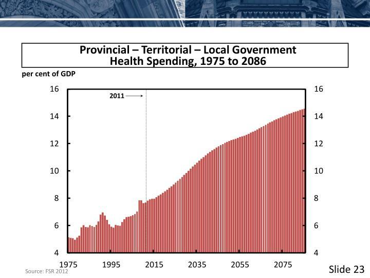 Provincial – Territorial – Local Government