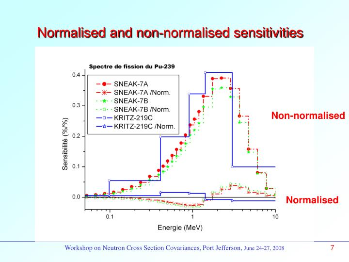 Normalised and non-normalised sensitivities