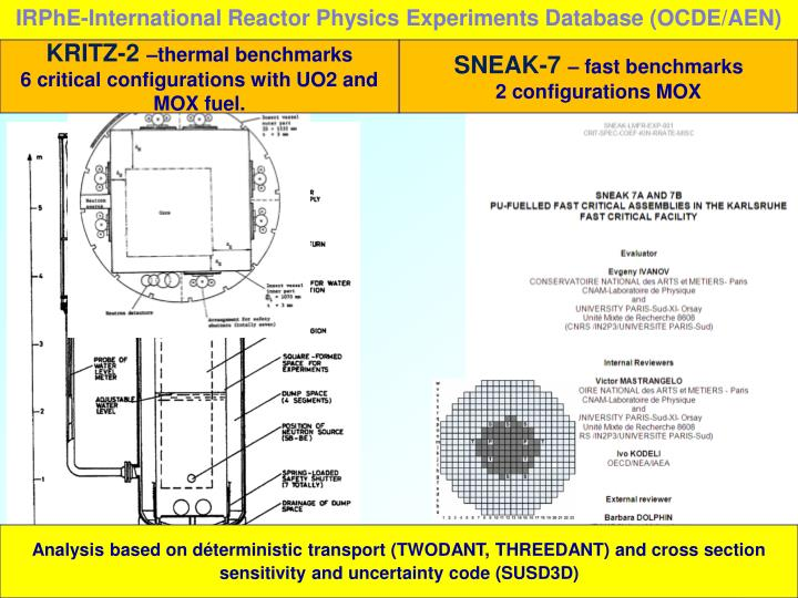 IRPhE-International Reactor Physics Experiments Database (OCDE/AEN)