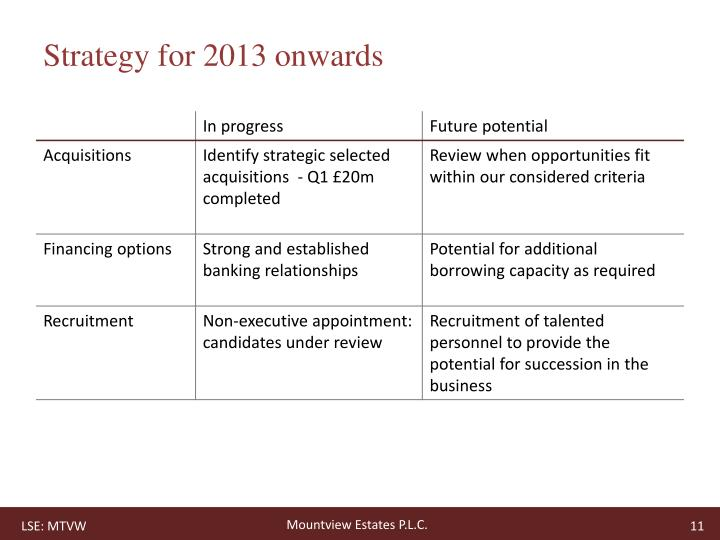 Strategy for 2013 onwards