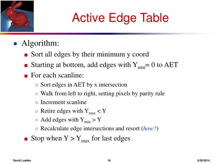 Active Edge Table