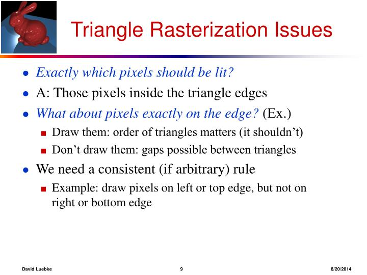 Triangle Rasterization Issues