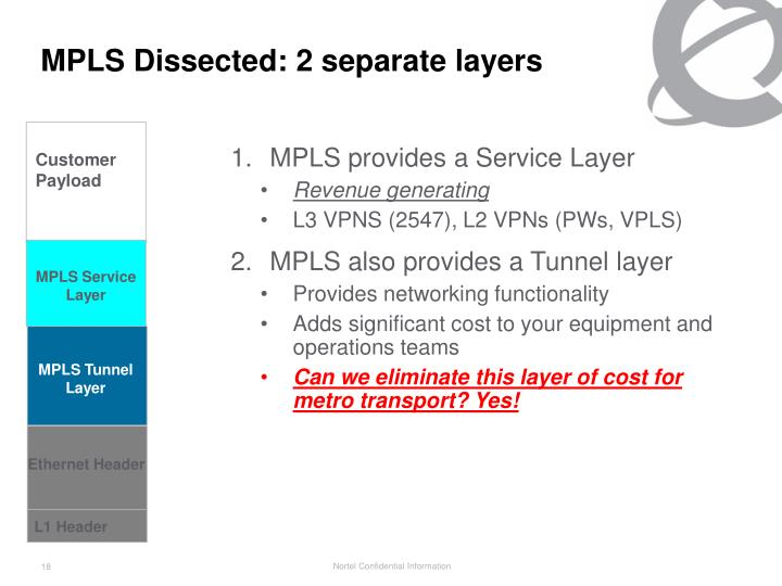 MPLS Dissected: 2 separate layers