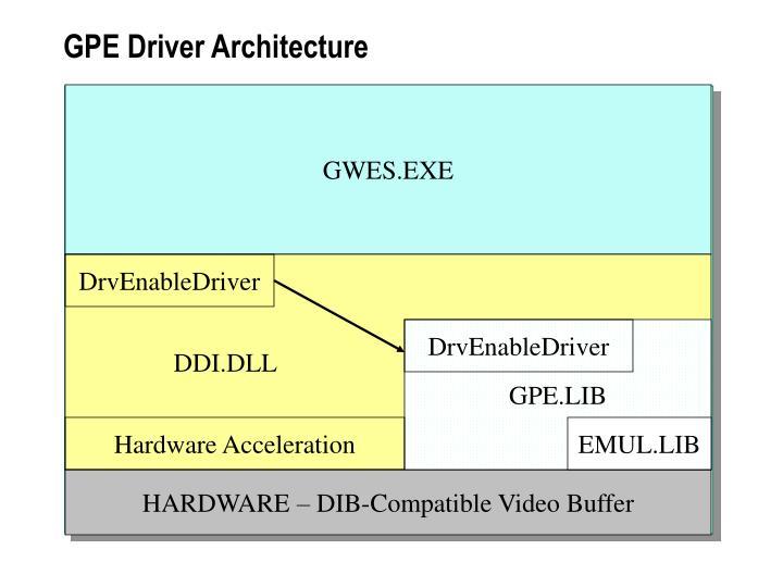 GPE Driver Architecture