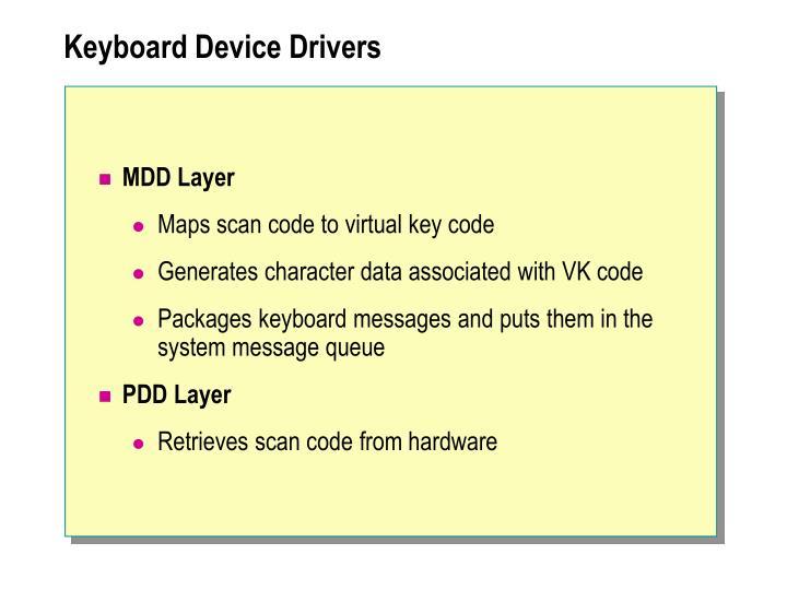 Keyboard Device Drivers
