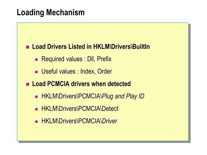 Loading Mechanism