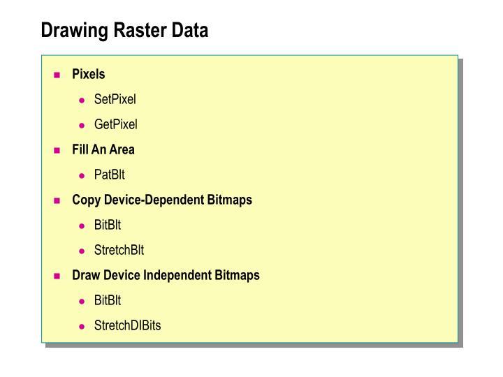 Drawing Raster Data