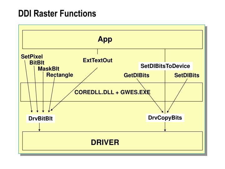 DDI Raster Functions
