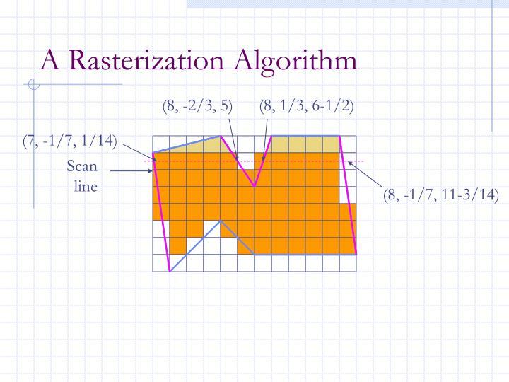 A Rasterization Algorithm