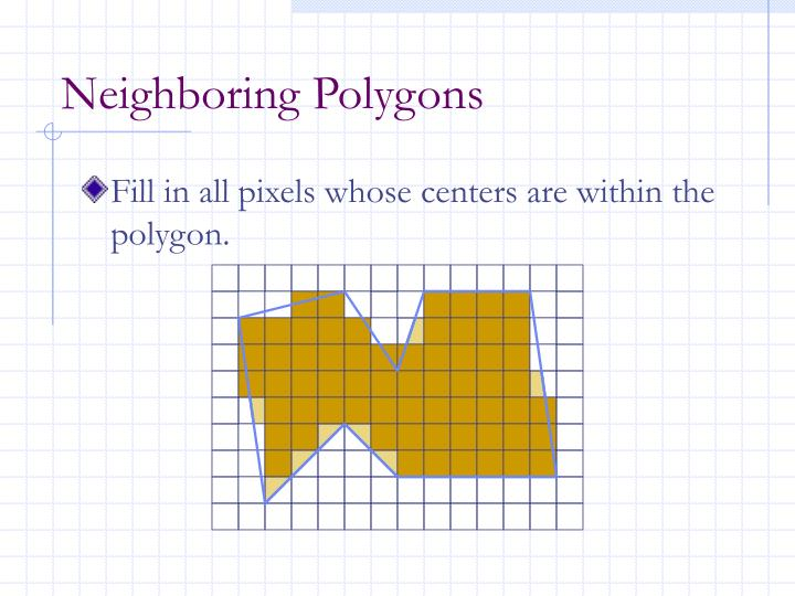 Neighboring Polygons