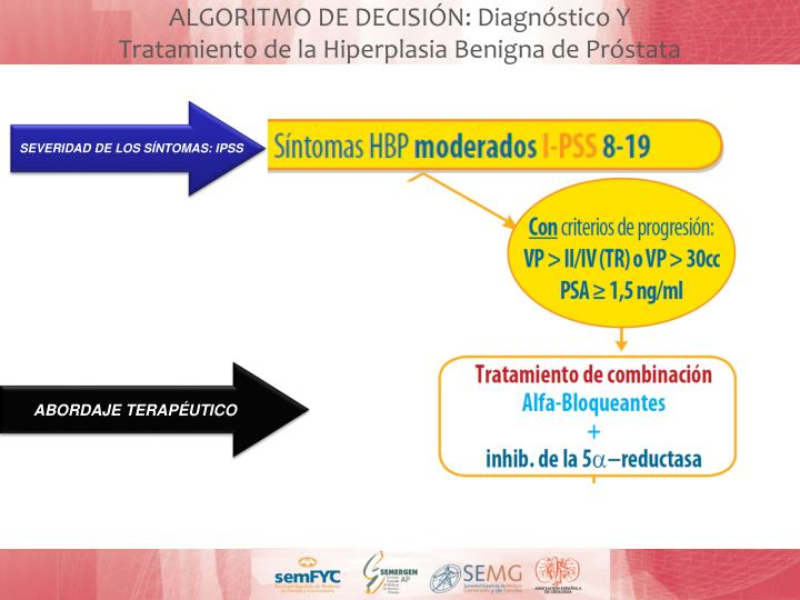 ALGORITMO DE DECISIÓN: Diagnóstico Y