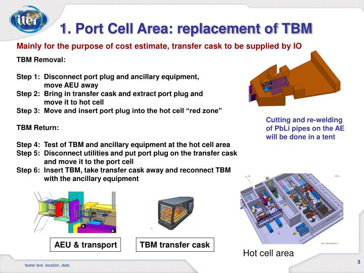 1 port cell area replacement of tbm