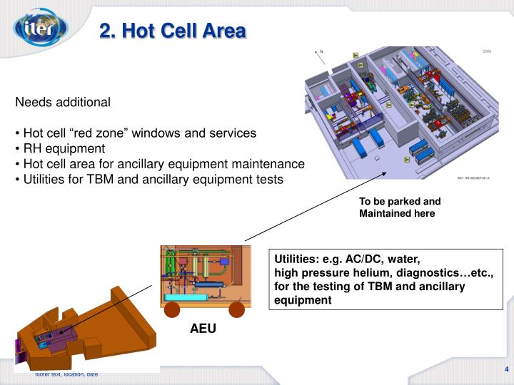2. Hot Cell Area