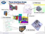 three interface areas tritium area a total of 4 areas