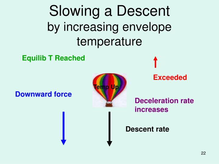 Slowing a Descent