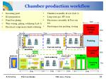 chamber production workflow