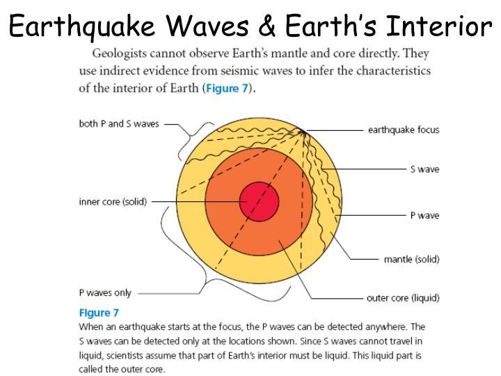 Earthquake Waves & Earth's Interior