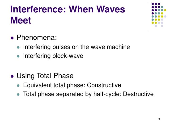 Interference: When Waves Meet