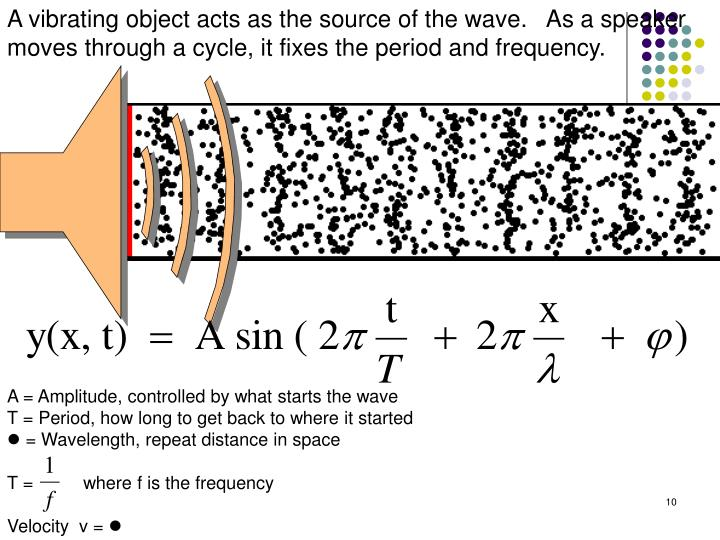 A vibrating object acts as the source of the wave.   As a speaker moves through a cycle, it fixes the period and frequency.