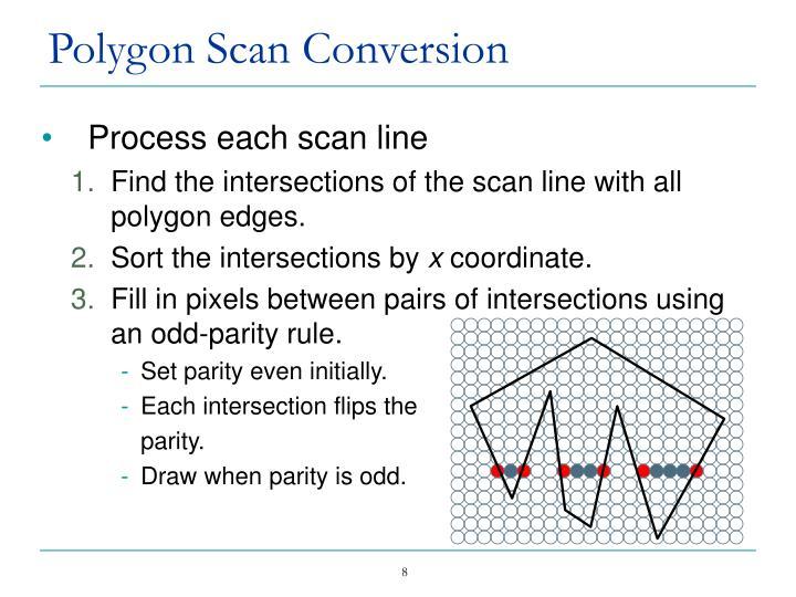 Polygon Scan Conversion