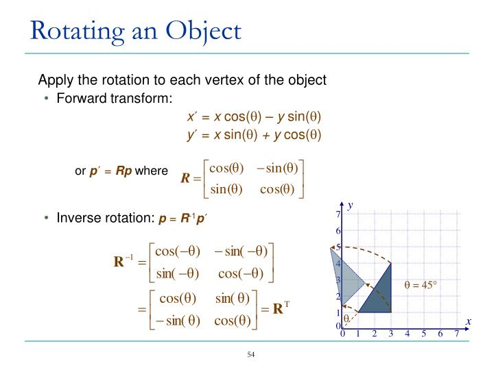 Apply the rotation to each vertex of the object