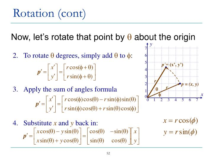 Rotation (cont)