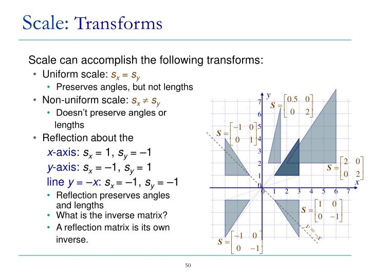 Scale can accomplish the following transforms: