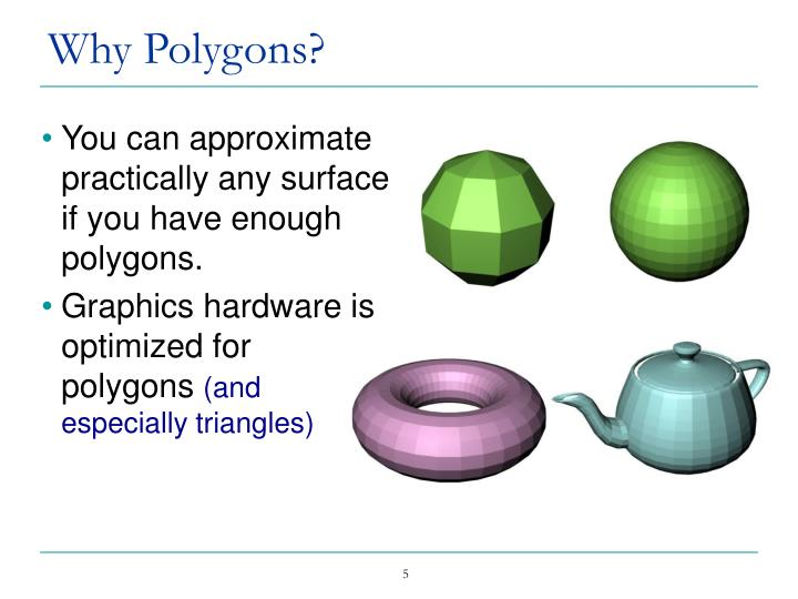 Why Polygons?