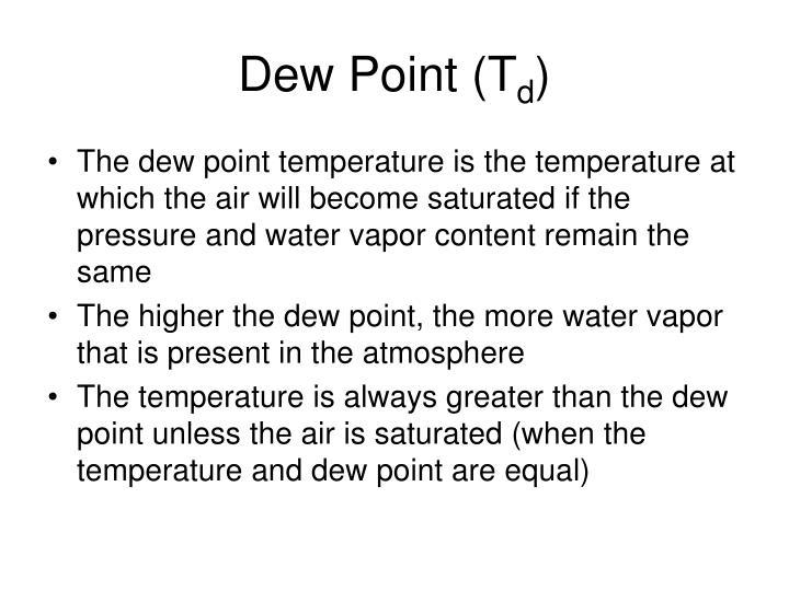 Dew Point (T