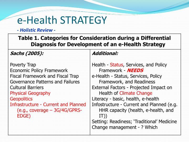e-Health STRATEGY