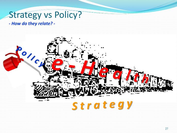 Strategy vs Policy?
