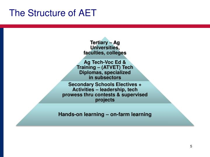 The Structure of AET