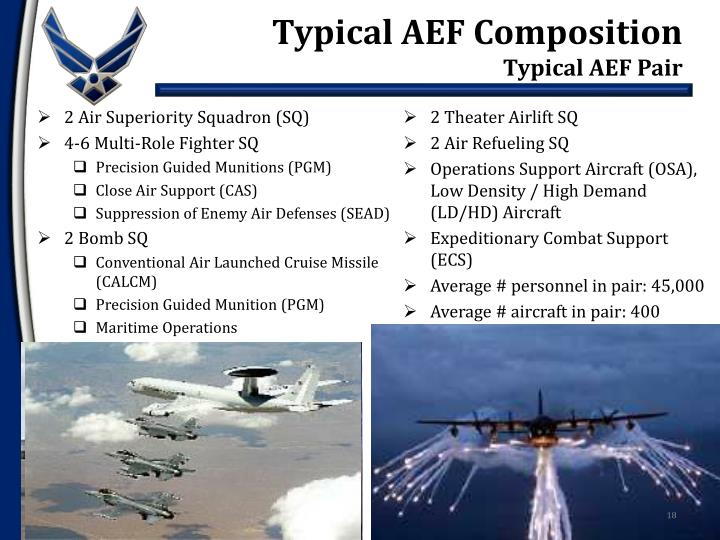Typical AEF Composition