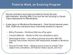 ticket to work an evolving program