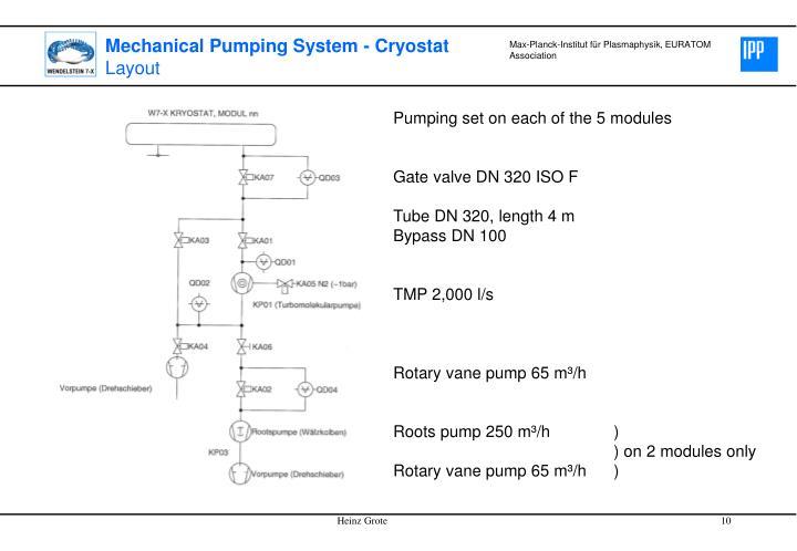 Mechanical Pumping System - Cryostat