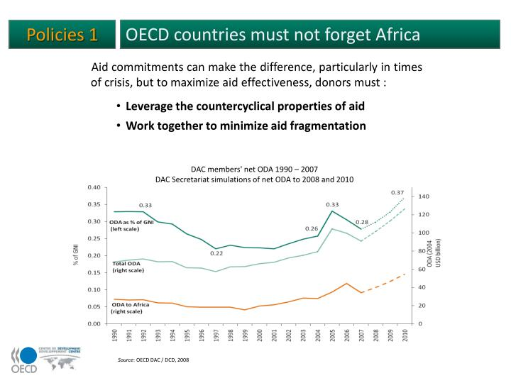 OECD countries must not forget Africa