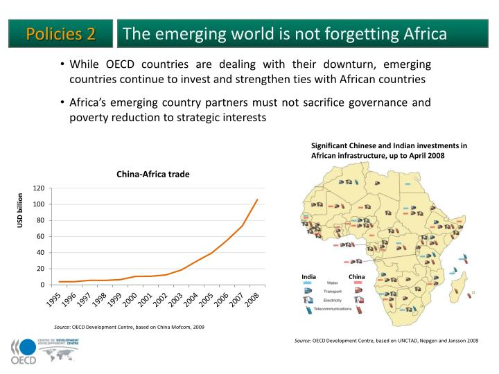 The emerging world is not forgetting Africa