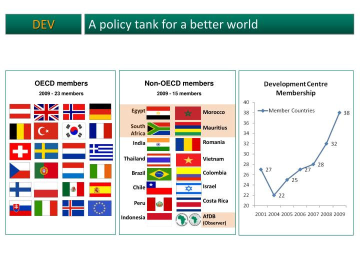 A policy tank for a better world