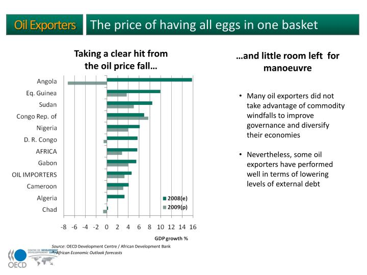 The price of having all eggs in one basket
