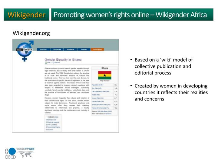 Promoting women's rights online –