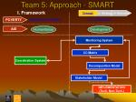 team 5 approach smart