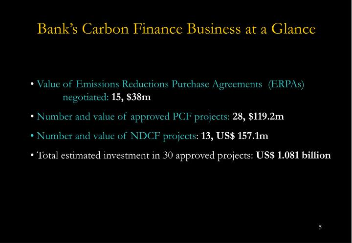 Bank's Carbon Finance Business at a Glance