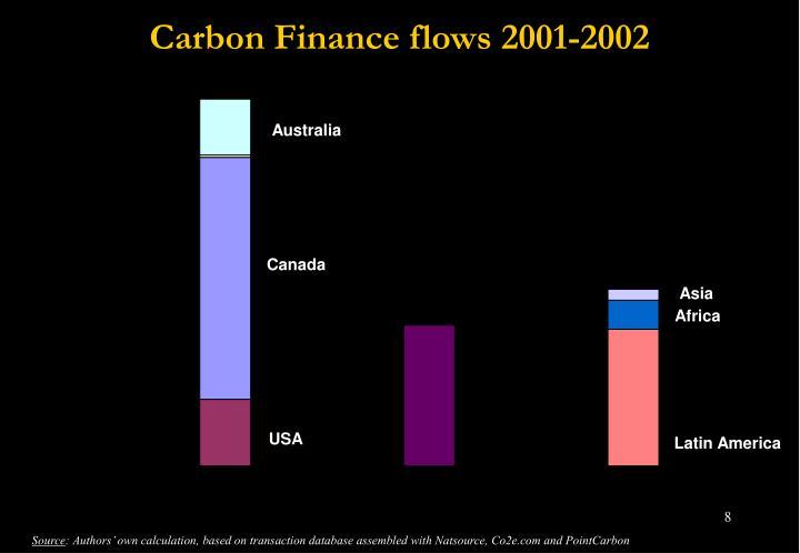 Carbon Finance flows 2001-2002